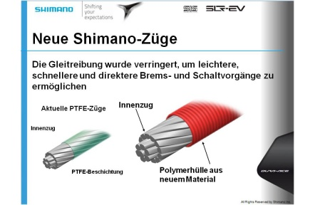 SHIMANO brzdové lanko DURA-ACE BC-9000 silniční 1000 mm 800 mm nerzez ocel/PFA přední bílá